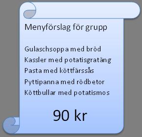 Meny för grupper att välja från